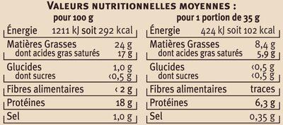 Rocamadour AOP au lait cru de chèvre 22%MG - Voedingswaarden - fr