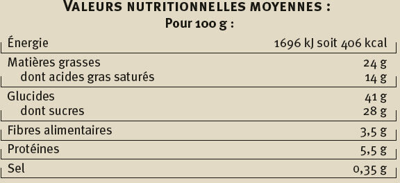 Mignardises x16 - Nutrition facts