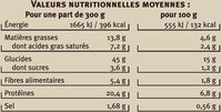 Poêlée terre et mer aux crevettes gambas chorizo Saveurs - Informations nutritionnelles - fr
