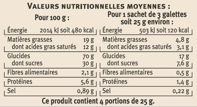 Galettes Citron Vert - Nutrition facts
