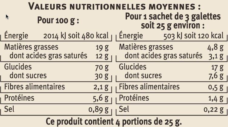 Galettes au citron vert - Informations nutritionnelles - fr
