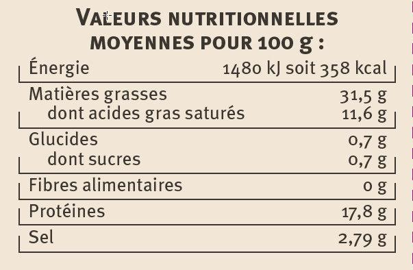 Magret de canard du Sud-Ouest fumé au bois de hêtre - Nutrition facts