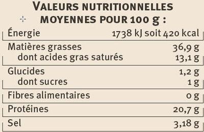 Magret de canard IGP du Sud Ouest séché au poivre - Informations nutritionnelles