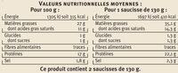 Saucisse de Montbéliard cuite saveurs - Nutrition facts - fr