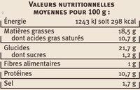 Mini paté en croûte pâte pur beurre Saveurs - Informations nutritionnelles - fr