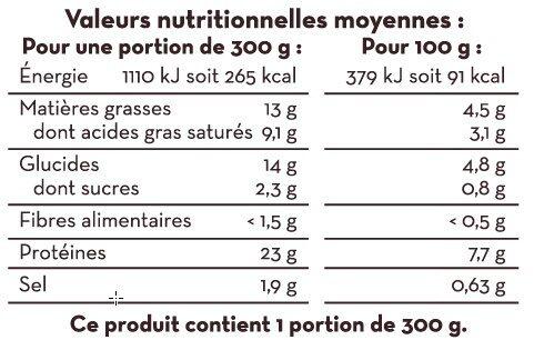 Cassolette de Saint Jacques - Informations nutritionnelles