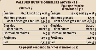 Jambon de Savoie Saveurs - Nutrition facts - fr