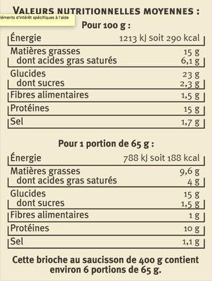 Brioche au Saucisson Spécialité Lyonnaise - Informations nutritionnelles