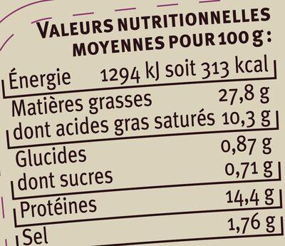 Terrine de porc au cognac - Nutrition facts - fr