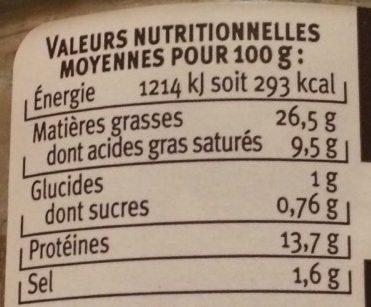 Terrine de canard - Nutrition facts