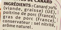 Rillettes de Canard - Ingrediënten - fr