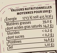 Rillettes de Canard - Voedingswaarden - fr