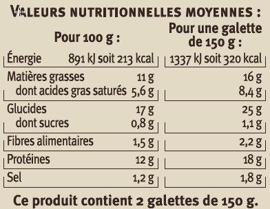 Galettes de blé noir, garnies de jambon supérieur et d'emmental - Informations nutritionnelles - fr