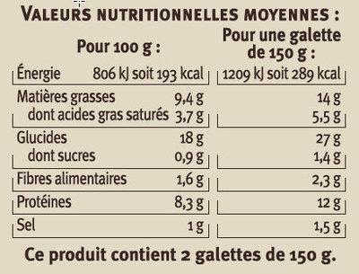 Galettes de blé noir garnies complètes - Informations nutritionnelles