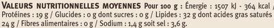 Roquefort AOP au lait cru 32% de MG - Informations nutritionnelles