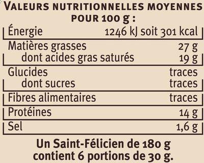 Saint Félicien au lait thermisé 27% de MG - Nutrition facts