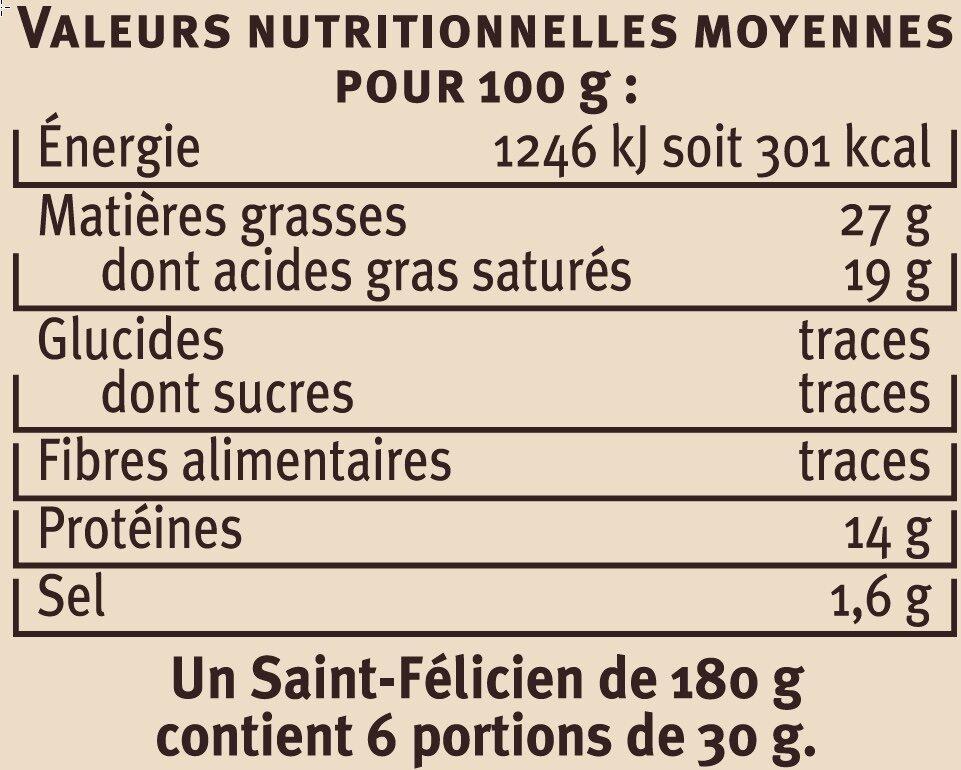 Saint Félicien au lait thermisé 27%MG - Nutrition facts - fr