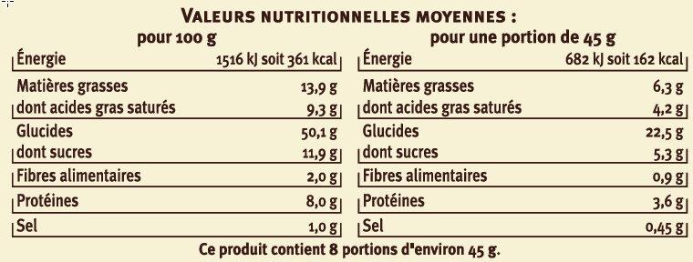 Mini gâche pur beurre à la crème fraîche saveurs - Informations nutritionnelles - fr
