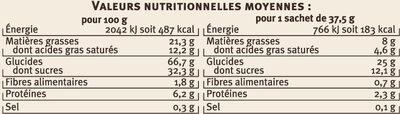 Fins sablés saveur fruits rouges - Nutrition facts - fr