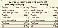 Poêlée de St Jacques au riz basmati Saveurs - Nutrition facts - fr