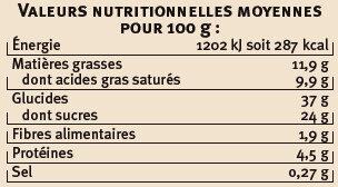 Tiramisu aux spéculoos - Informations nutritionnelles