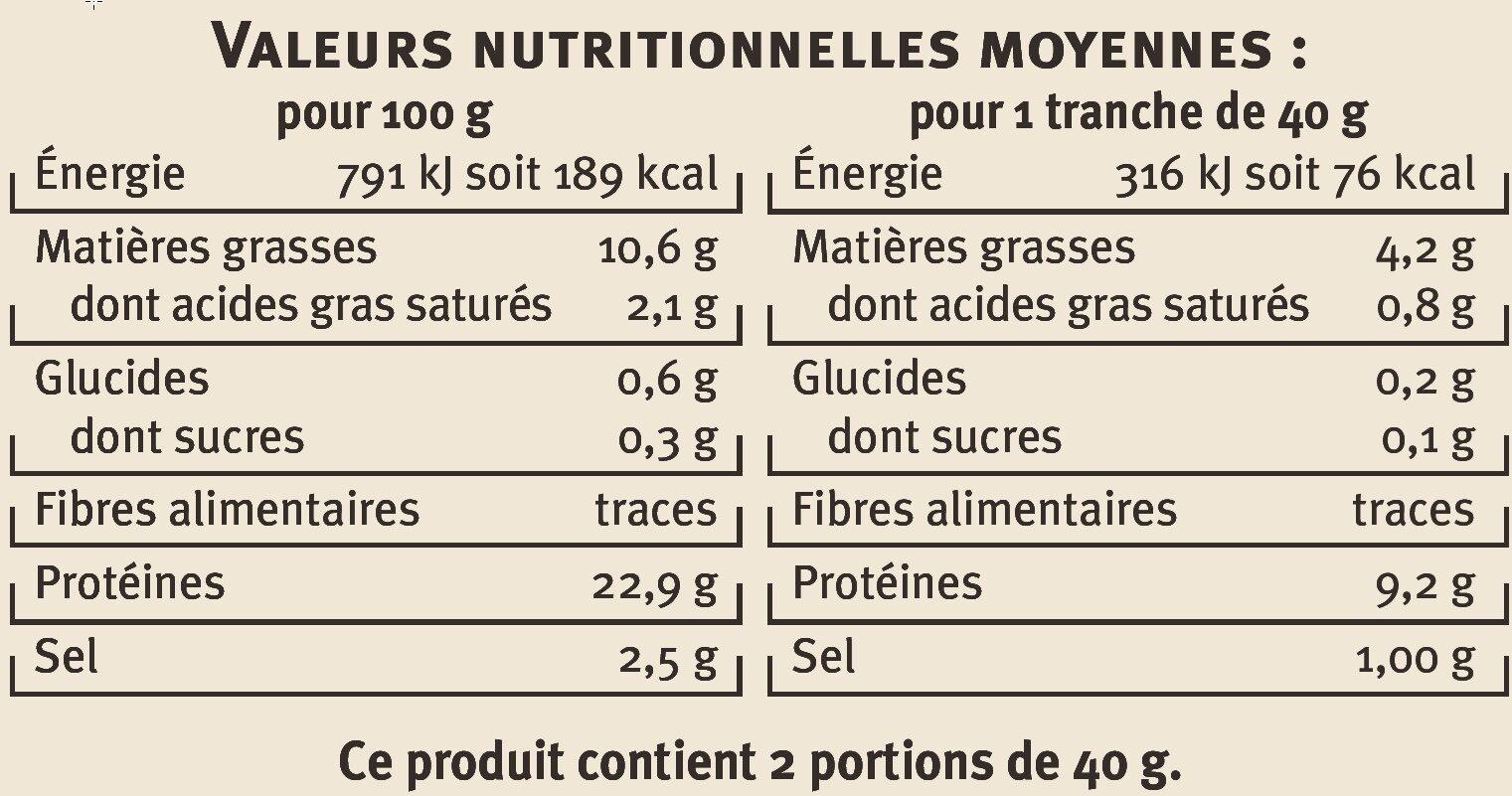 Saumon fumé de Norvège Label Rouge - Informations nutritionnelles - fr