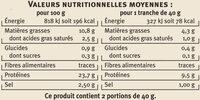 Saumon fumé d'Ecosse Label Rouge - Nutrition facts