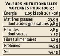 Boudins blanc aux cèpes - Nutrition facts