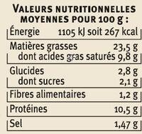 Boudins blanc aux cèpes Saveurs - Informations nutritionnelles - fr