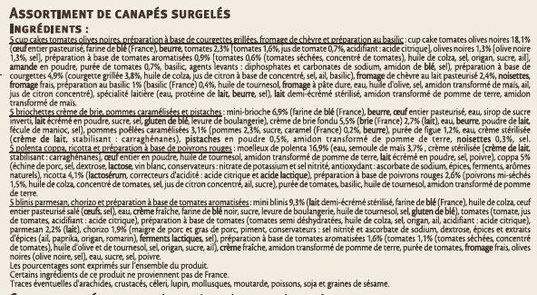 Canapés chauds - Ingrediënten