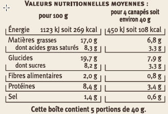 Canapés chauds - Nutrition facts