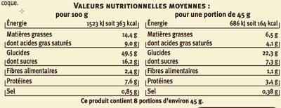 Mini gâches aux carreaux de chocolat Belge - Informations nutritionnelles - fr