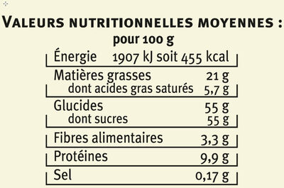 Macarons framboise, café, pistache et chocolat - Nutrition facts