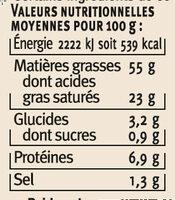 Foie gras entier Saveurs - Voedingswaarden - fr