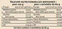Tartelettes à la noix de coco et au chocolat - Voedingswaarden