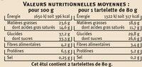 Tartelettes à la noix de coco et au chocolat - Informations nutritionnelles - fr