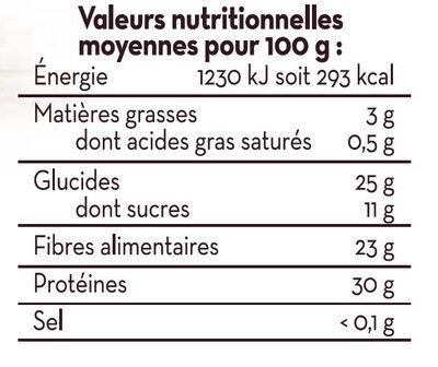 Cèpes séchées Saveurs - Nutrition facts - fr