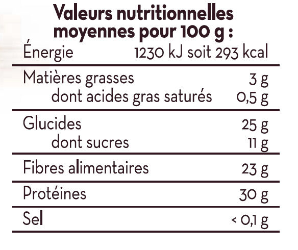 Cèpes séchées Saveurs - Informazioni nutrizionali - fr