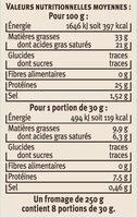 Abondance AOP au lait cru 33%MG - Voedigswaarden