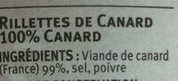 Rilette de canard - Ingrédients