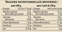 Aligot de l'Aubrac - Informations nutritionnelles