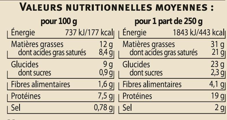 Aligot de l'Aubrac - Nutrition facts - fr