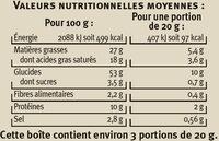 Triangles au piment d'Espelette - Informations nutritionnelles