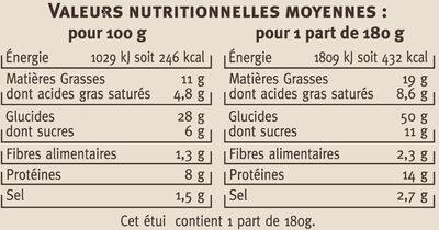 Flammekueche, tarte flambée recette alsacienne - Informations nutritionnelles