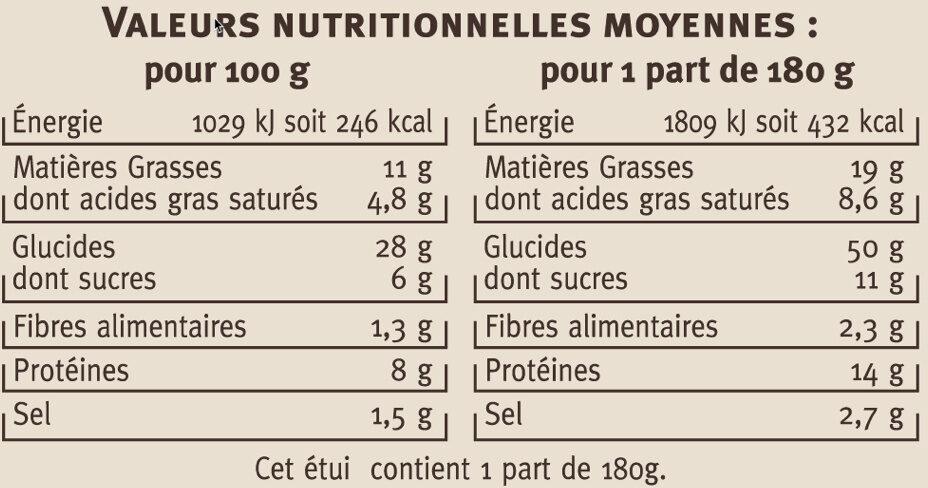 Flammekueche recette alsacienne - Informations nutritionnelles