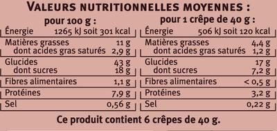 Crêpes de froment Saveurs - Informations nutritionnelles - fr