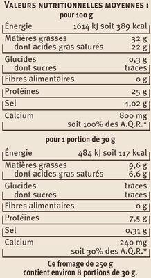 Gruyere IGP au lait cru 32% de MG - Nutrition facts