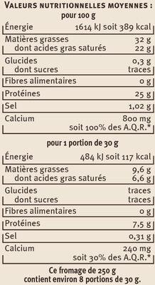 Gruyere IGP au lait cru 32% de MG - Informations nutritionnelles - fr