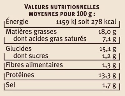 Pâtés en Croûte Canard Richelieu - Nutrition facts