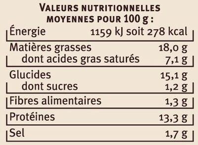Pâtés en Croûte Canard Richelieu - Voedingswaarden - fr